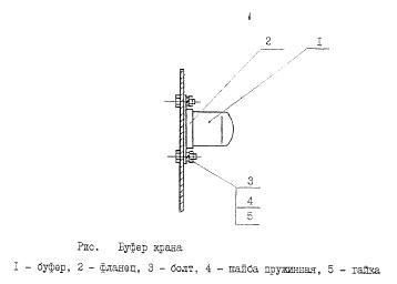 Буфер резиновый устройство