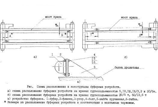 Расположение буферов резиновых на мосту крана